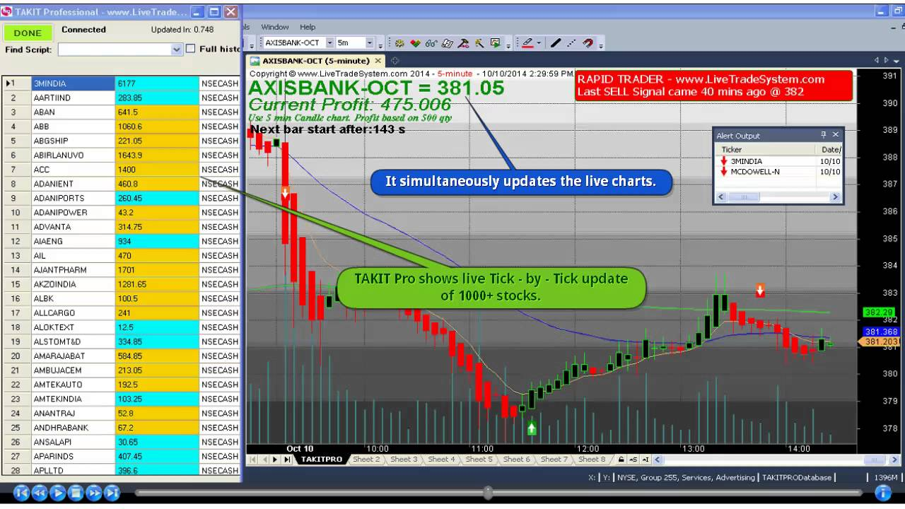 Tick Trading Software