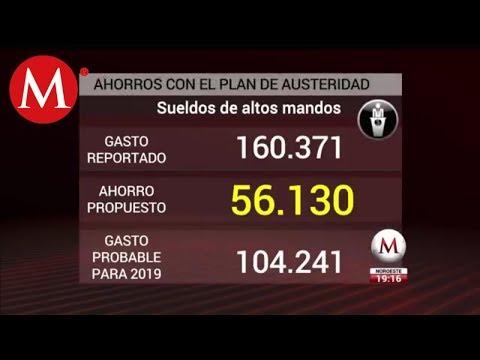 ¿Cuánto se ahorra con el plan de austeridad de AMLO?