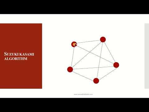 Suzuki Kasami Algorithm