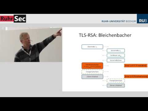 "RuhrSec 2016: ""Transport Layer Security – TLS 1.3 and backwards security issues"", Jörg Schwenk"