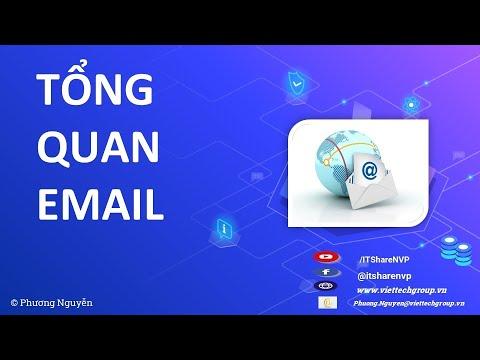 Tổng Quan Về Email- Email Overview Tutorial   Phương Nguyễn