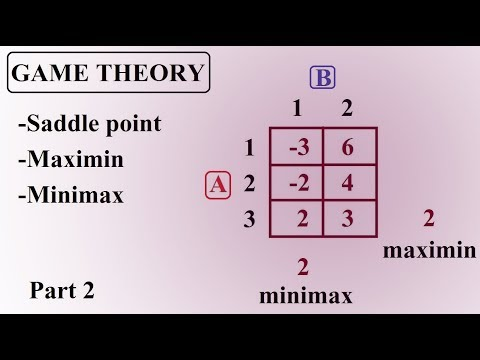 Game theory [Operations research]- Part 2- Saddle point- 10 solved examples