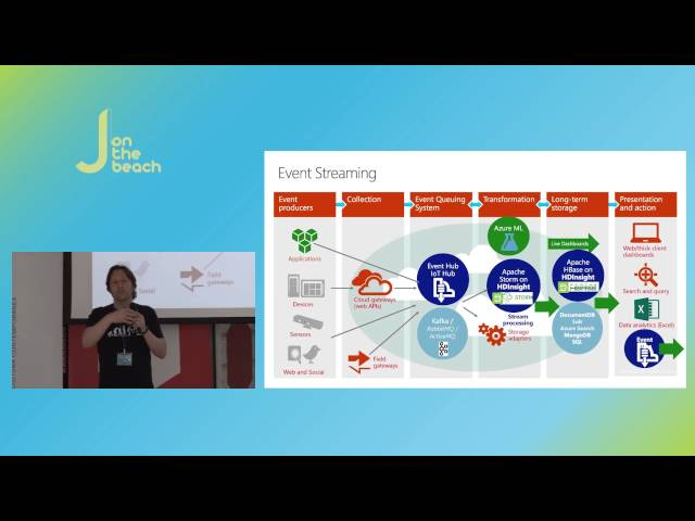 Data Streaming for Connected Devices with Azure Stream Analytics- Juan Manuel Servera - JOTB16