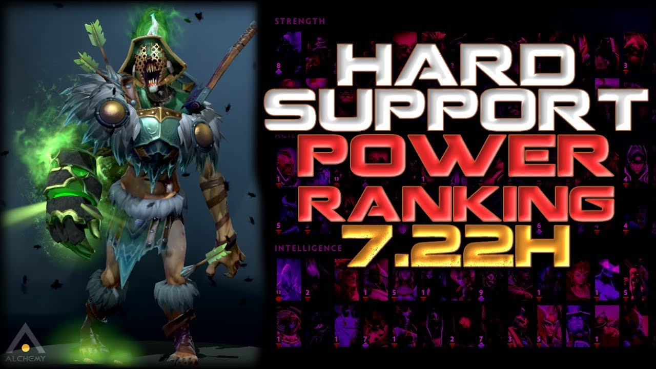 Hard Support Hero Power Rankings In Dota 2 Patch 7 22h Youtube