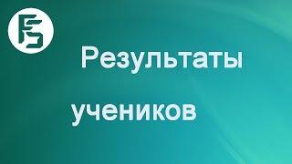Результаты учеников  Владимир, ч. 3