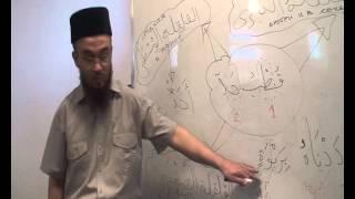 Видео урок 12 наука таджвид правило калькаля продолжение