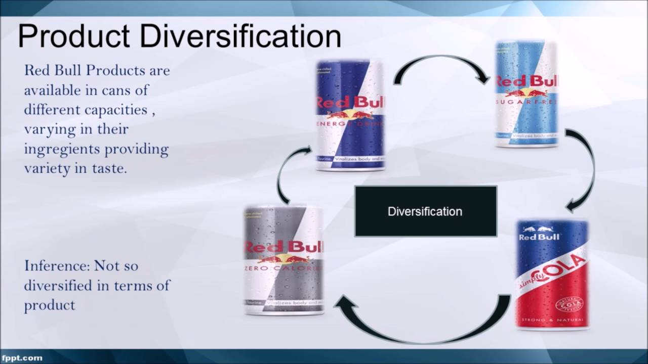 red bull case study analysis Vrio analysis for red bull 5 case study identified the four main attributes which helps the organization to gain a competitive advantages the author of this theory suggests that firm must be valuable, rare, imperfectly imitable and perfectly non sustainable.