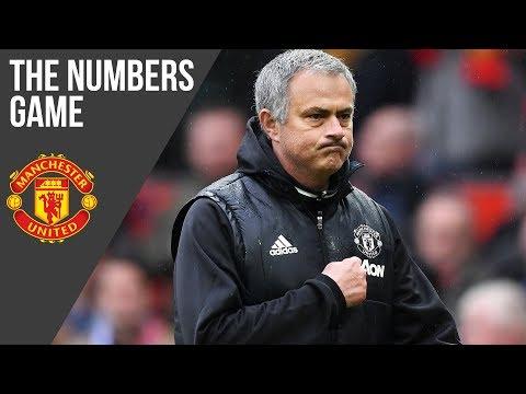 The Numbers Game: Jose Mourinho