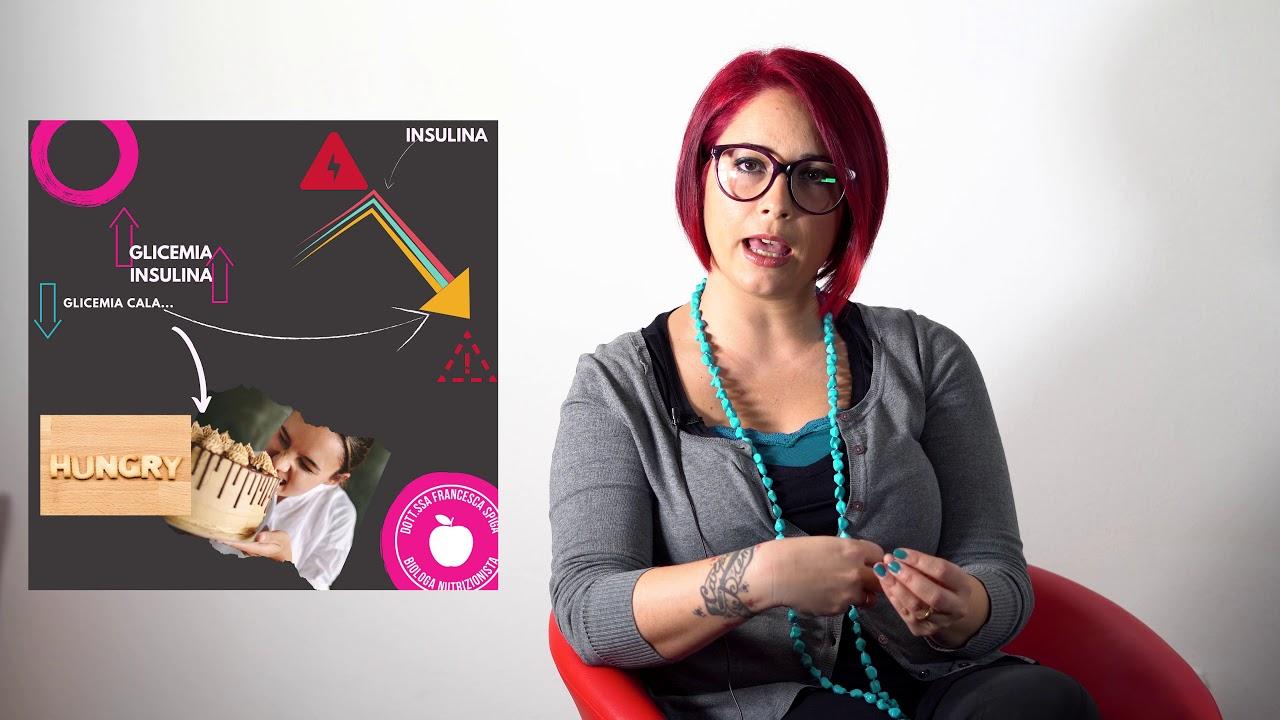 La Glicemia - Francesca Spiga Nutrizionista