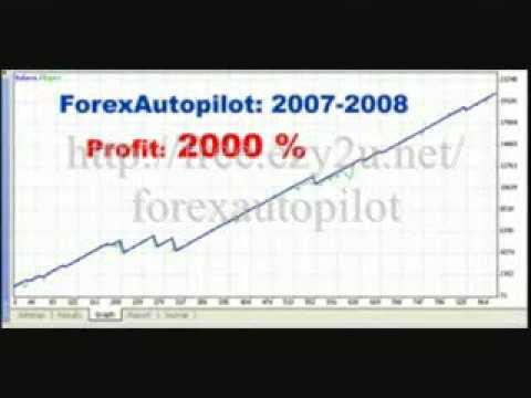 Profit Trading Forex Autopilot | Forex Robot Plus Review