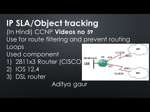 IP SLA/Object tracking for best route, CCNP (v-59)