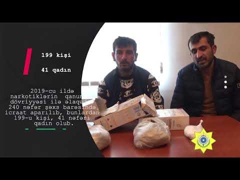 Dövlət Gömrük Komitəsi Təqdim Edir: NARKOMANİYA