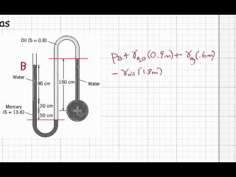 تطبيقات على الضغط جهاز المانومتر Applications on the pr