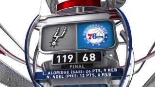 San Antonion Spurs vs Philadelphia 76ers - December 7, 2015