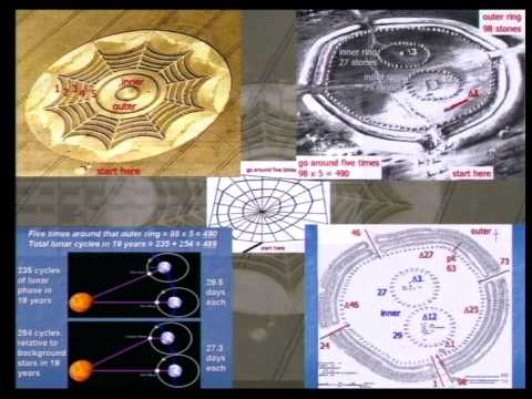 Crop Circles: The World's Most Outrageous Mystery - Richard