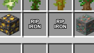Mojang accidentally deleted Iron from the game