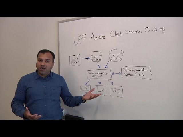 UPF-Aware Clock-Domain Crossing