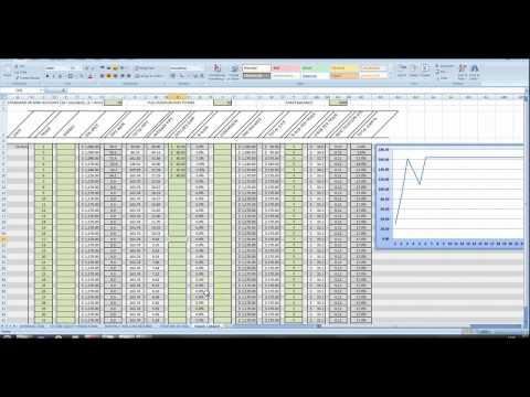Forex trading plan excel