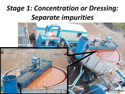 Chemistry - Concentration Or Dressing Of Ores - Metallurgy Part 2  - English