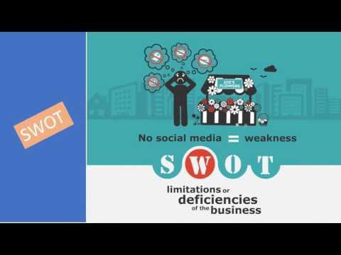 MEMAHAMI ANALISIS SWOT & INDUSTRI dengan Ms.Power Point (Ekspor Video)