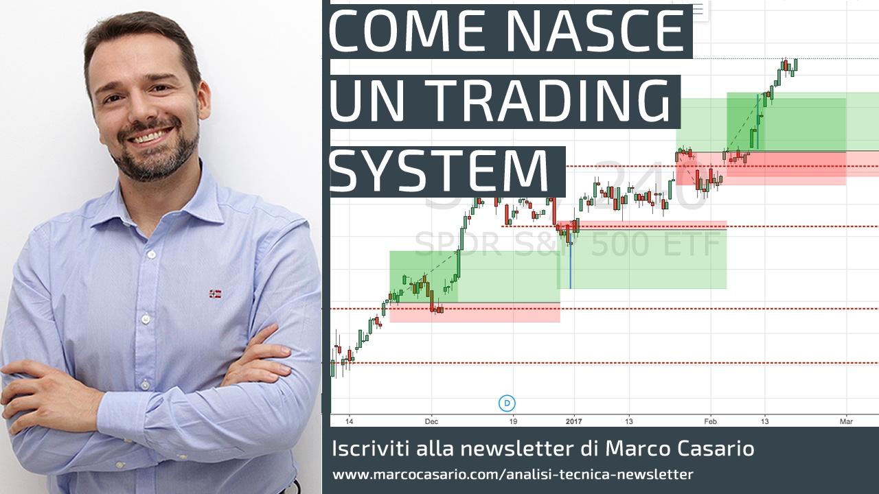 come fare soldi online velocemente in canada creare una propria strategia di trading forex