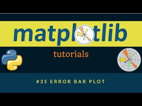 Matplotlib Plotting Tutorials : 035 : Errorbar plot