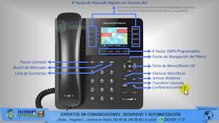 ¿Cómo usar el Teléfono IP GrandStream GXP-2135?: Funciones Botones y Conectores
