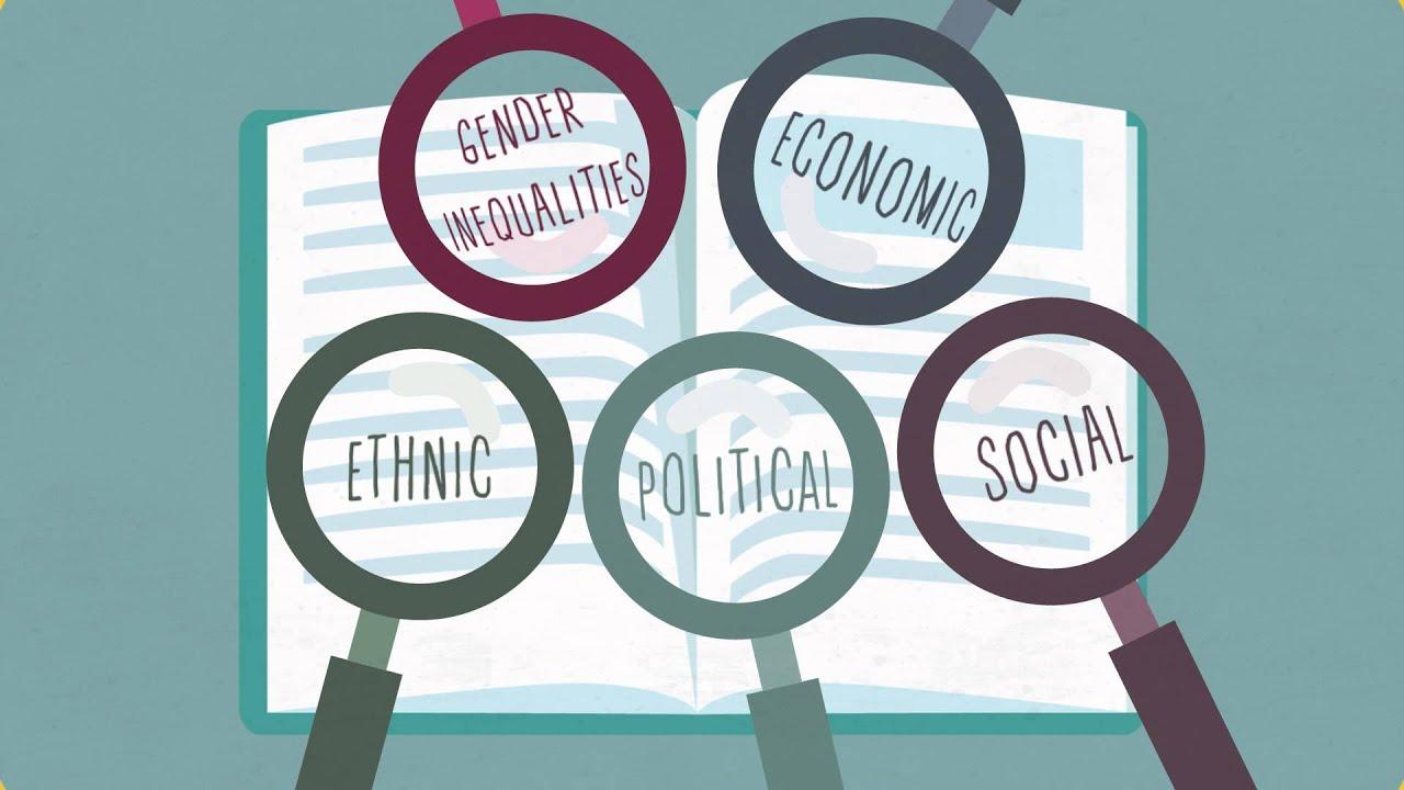 What is Human Development? | Human Development Reports