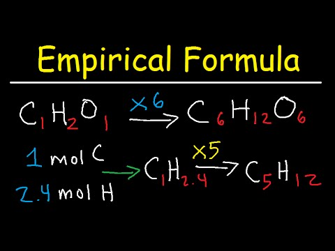 Empirical Formula From Percent Composition - Mass in Grams - Molecular Formula & Combustion Analysis