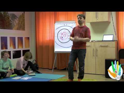 Агрессия | Экспрессивные практики | Телесно-ориентированная психотерапия