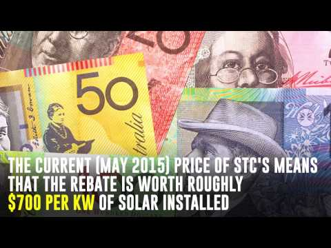 Australian Solar Rebate - How it works, and how to claim it.
