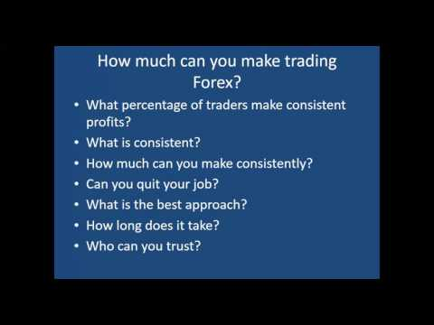 How much can you make trading Forex?