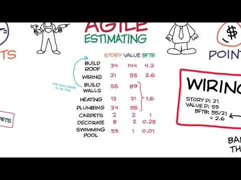 Learn agile estimation in 10 minutes