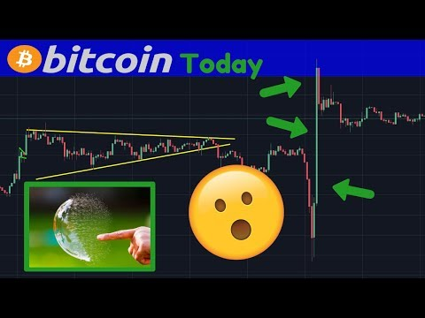 WTF Was This?! | A Chart That Could Predict The Financial Collapse!