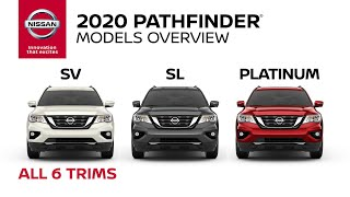 homepage tile video photo for 2020 Nissan Pathfinder SUV Walkaround & Review