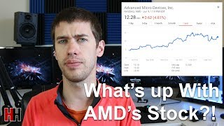 Why AMD's Stock is Skyrocketing and Why it May Keep Going