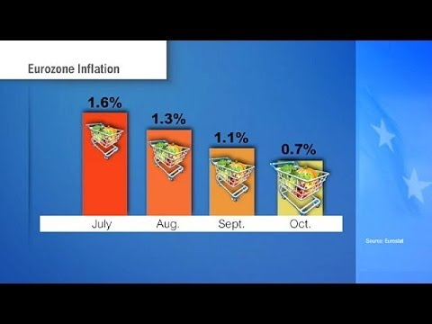 Eurozone inflation falls to record low sparking deflation fears