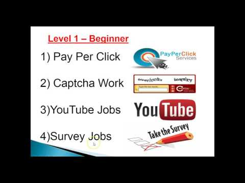 Online job without investment - English