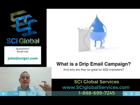 How to Plan A Drip Email Marketing Campaign