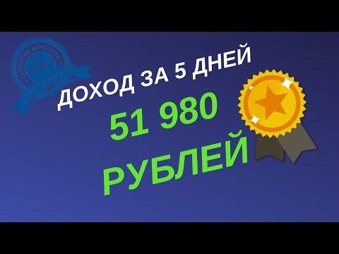 КАК ЗАРАБОТАТЬ В ИНТЕРНЕТЕ ОТ 7500 РУБЛЕЙ В ДЕНЬ! АВТОМАТИЧЕСКИЙ ЗАРАБОТОК В ИНТЕРНЕТЕ 2020!