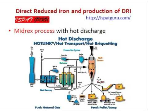 Direct reduced    iron    and production of DRI part 2  YouTube