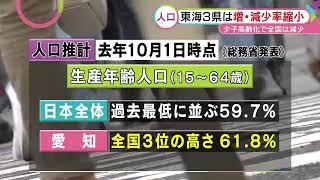 3県人口 愛知↑ 岐阜・三重↓ 04月12日 東海のニュース