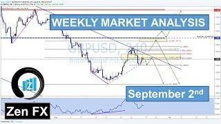 Weekly Forex Analysis: Sept, 2-7