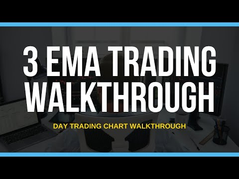 3-ema-trading-strategy---live-forex-chart-examples