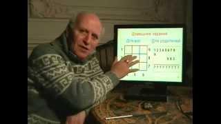 Уроки Шалвы Амонашвили. Математика