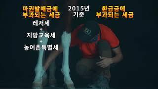 [스트레이트특집-온라인마권③] 세계인 즐기는 레저스포츠…