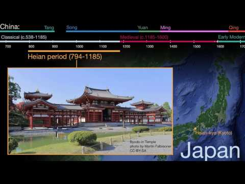 Classical Japan during the Heian Period | World History | Kh