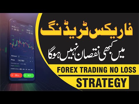 Forex Trading No