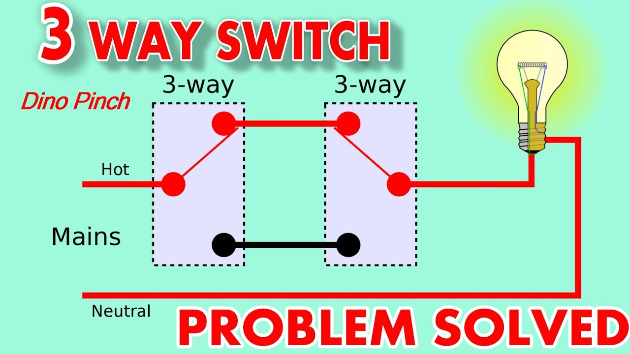 3 way switch doesn t work right youtube rh youtube com 3-Way Switch Wiring Methods 3-Way Switch Wiring Diagram