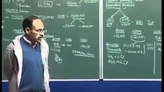 Mod-01 Lec-41 Lecture-41